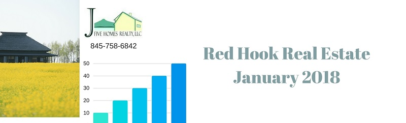 Red Hook NY January 2018 home sales and other activities
